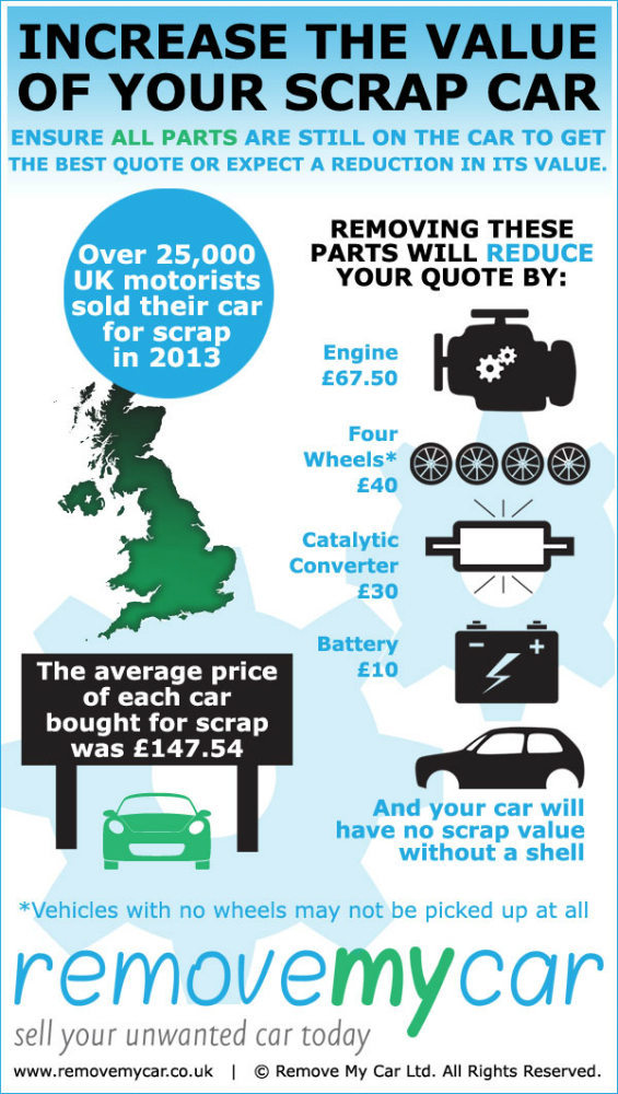 NEWS: Motorists urged to get the best price for scrap cars - Car ...